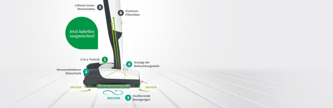 Vorwerk Kobold SPB100 Saug- und Wischaufsatz Erklärung