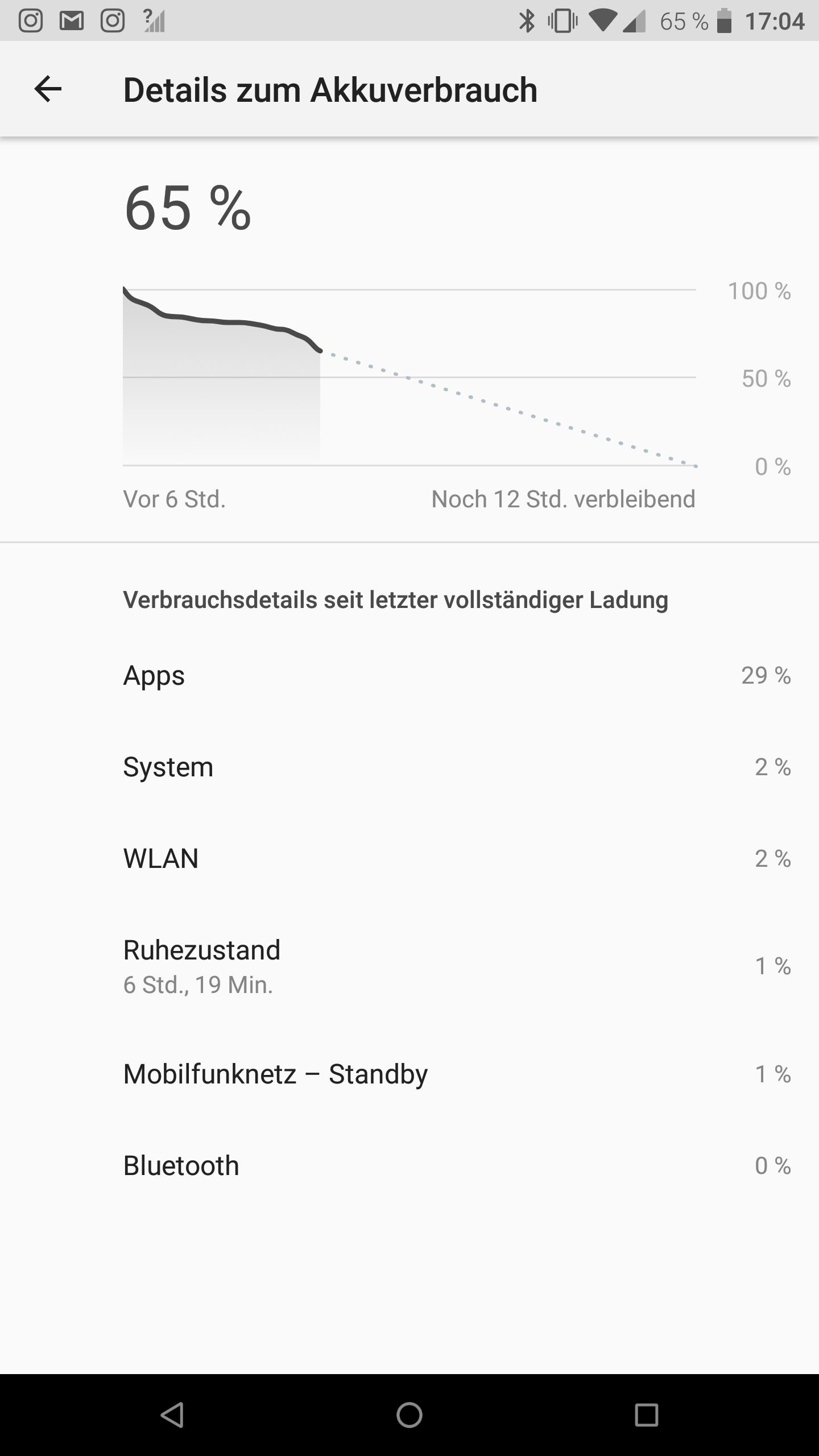 Der Akku-Verbrauch des Razer Phone 2