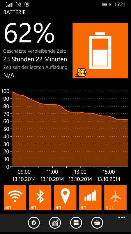 Akkulaufzeit Microsoft Nokia Lumia 830
