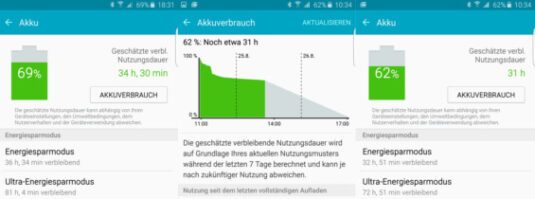 Akkutest Samsung Galaxy S6 edge Plus