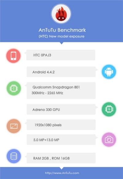 AnTuTu-Eintrag des HTC OPAJ3