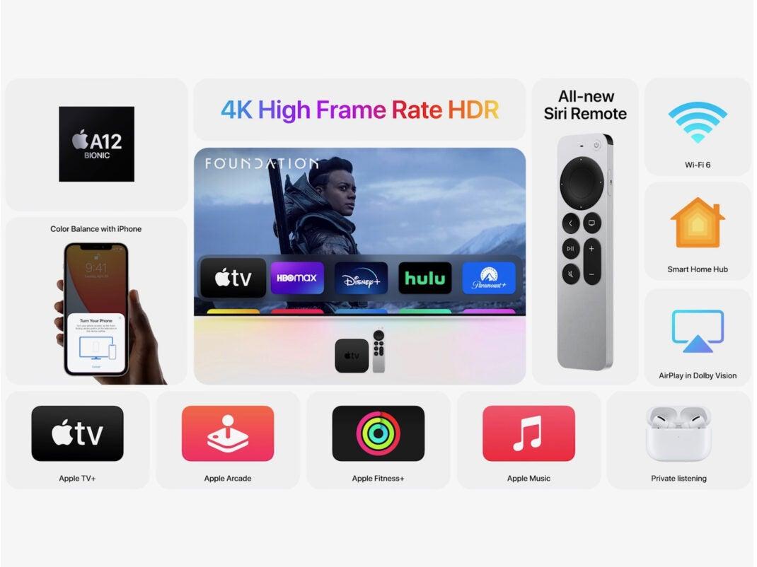 Apple TV 4K (2021) Features