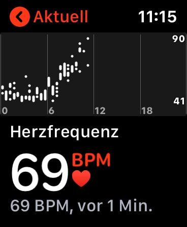 Herzfrequenzmessung auf der Apple Watch Series 5
