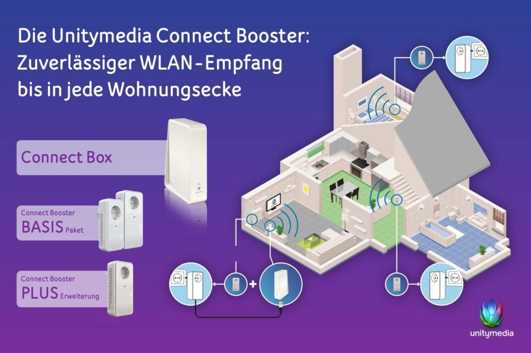 Eine Grafik zeigt, wie die Connect Booster von Unitymedia funktionieren