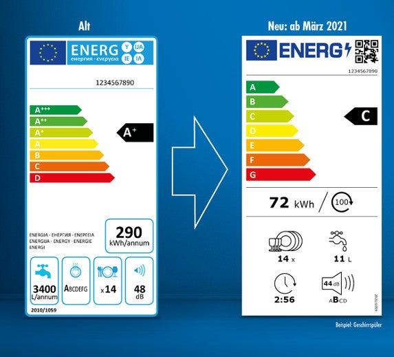 Energielabel: Links altes Label, rechts neues Label