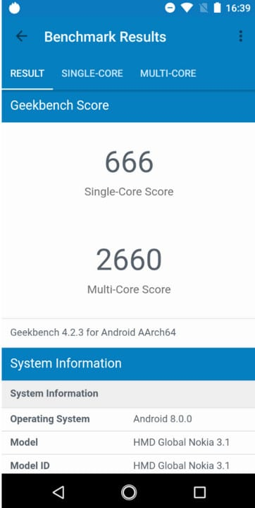 Geekbench-Testergebnis Nokia 3.1