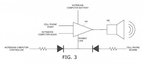 Google Patent Notebook&Smartphone