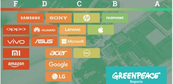 Guide to Greener Electronics Greenpeace Symbolbild