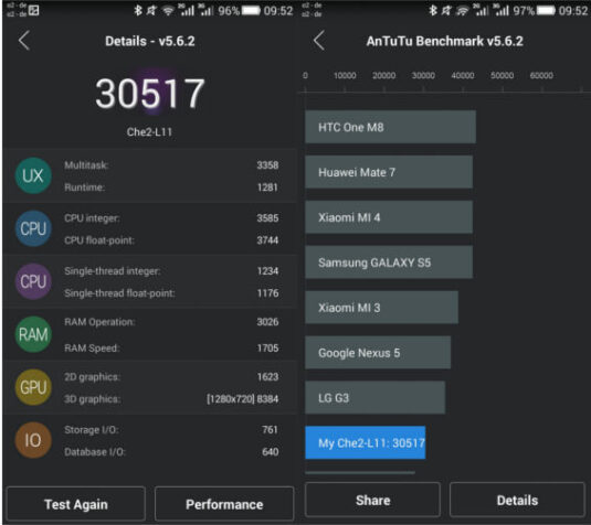 Honor 4x AnTuTu-Benchmarktest