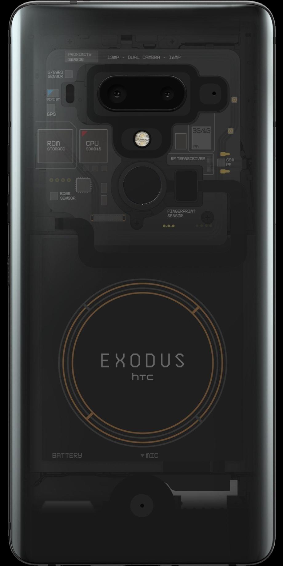 HTC Exodus 1 Schwarz Hinten