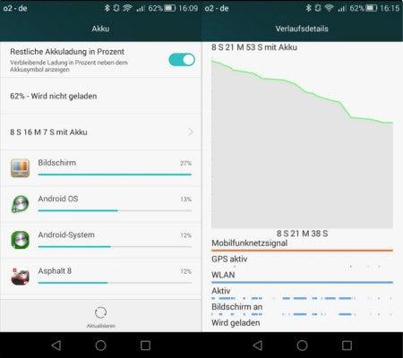 Huawei Ascend G7 Akkuwerte Test