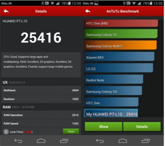 Huawei Ascend P7 Benchmark-Test