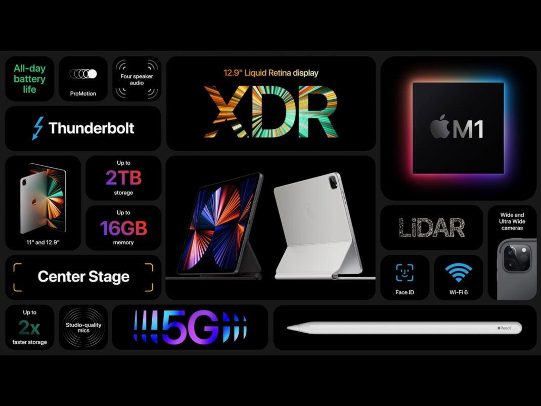 Die Features des neuen iPad Pro (2021)