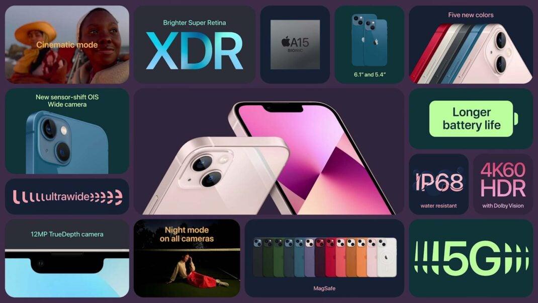 Features des iPhone 13