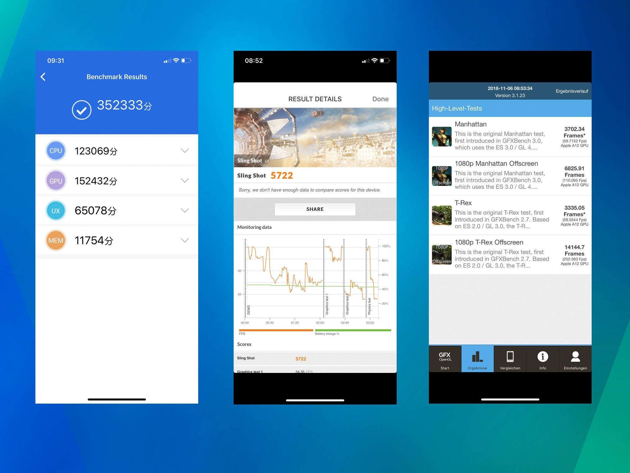 Benchmark-Testergebnisse des iPhone XR