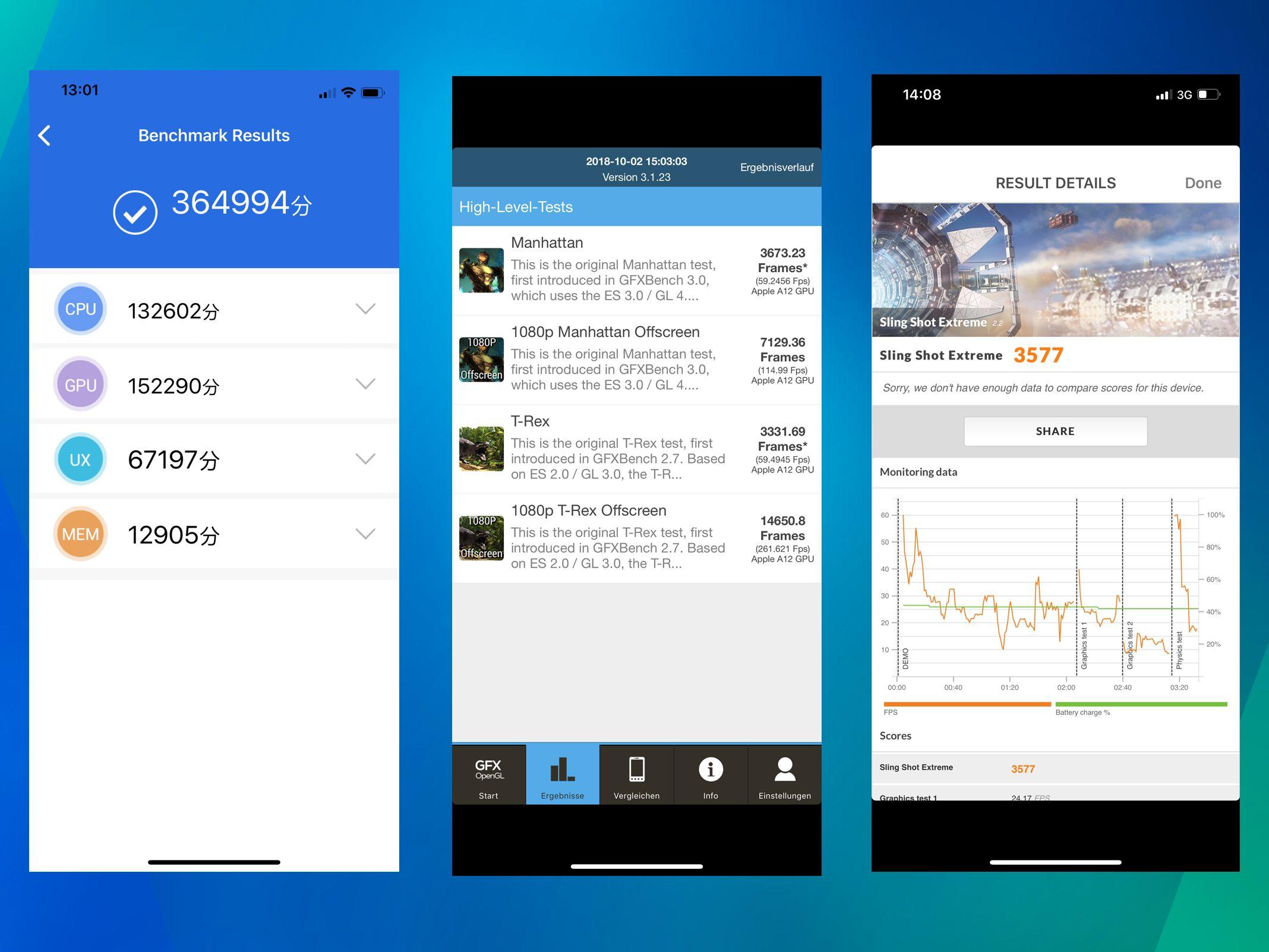 Benchmark-Testergebnisse des iPhone XS Max