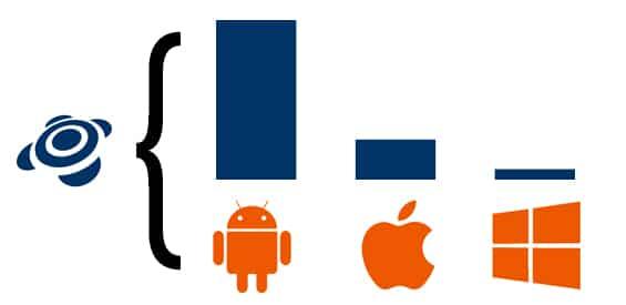 Handys der Leser von inside-handy.de