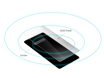 LG G8 ThinQ mit CSO