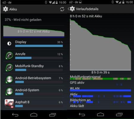Motorola Moto X (2. Gen.) 2014 - Akkuwerte