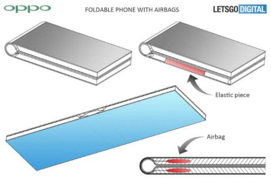 Oppo Patent - faltbares Handy
