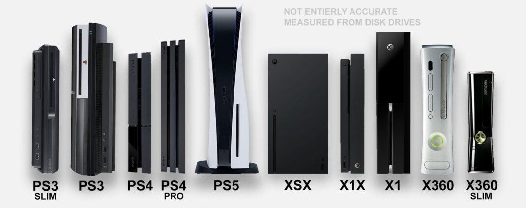 Sony PlayStation 5: Die größte Konsole aller Zeiten?