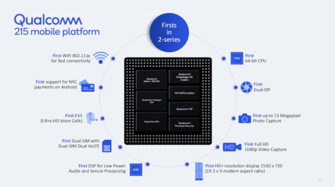 Qualcomm 215 Mobile Platform mit Features