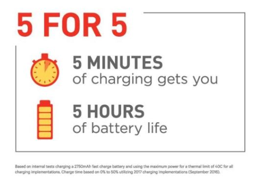 Qualcomm QuickCharge 4.0