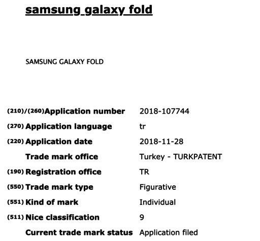 Samsung Galaxy Fold - Namensrechte