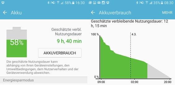 Akku-Verbrauchswerte des Samsung Galaxy S7