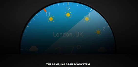 Runde Anzeige der kommenden Samsung-Smartwatch