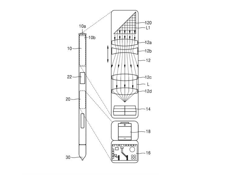 Skizze der Patentanmeldung: S-Pen mit Kamera