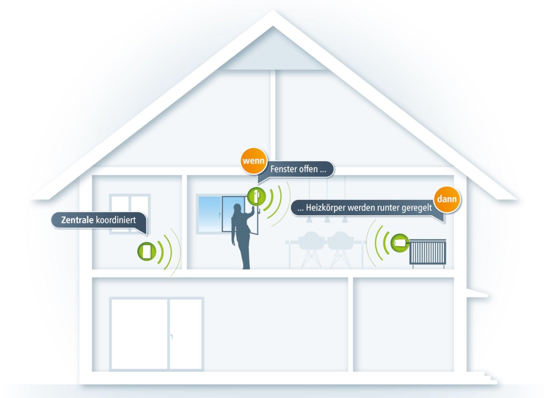 Smarte Fensterkontakte zur Regulierung von Heizkörpern