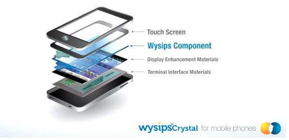 Wysips Crystal