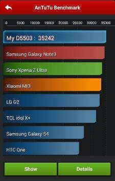 Sony Xperia Z1 Compact: AnTuTu-Benchmark