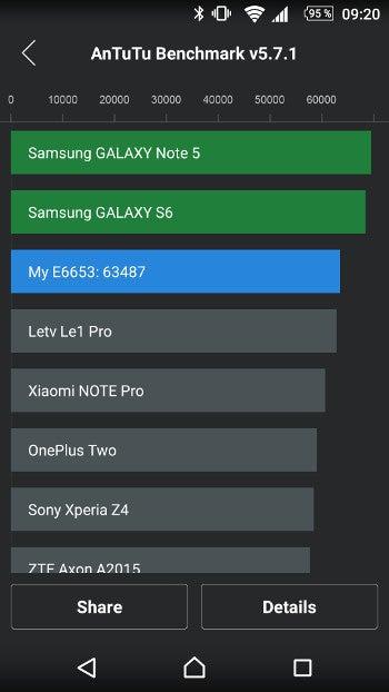 Sony Xperia Z5 Antutu Benchmarktest