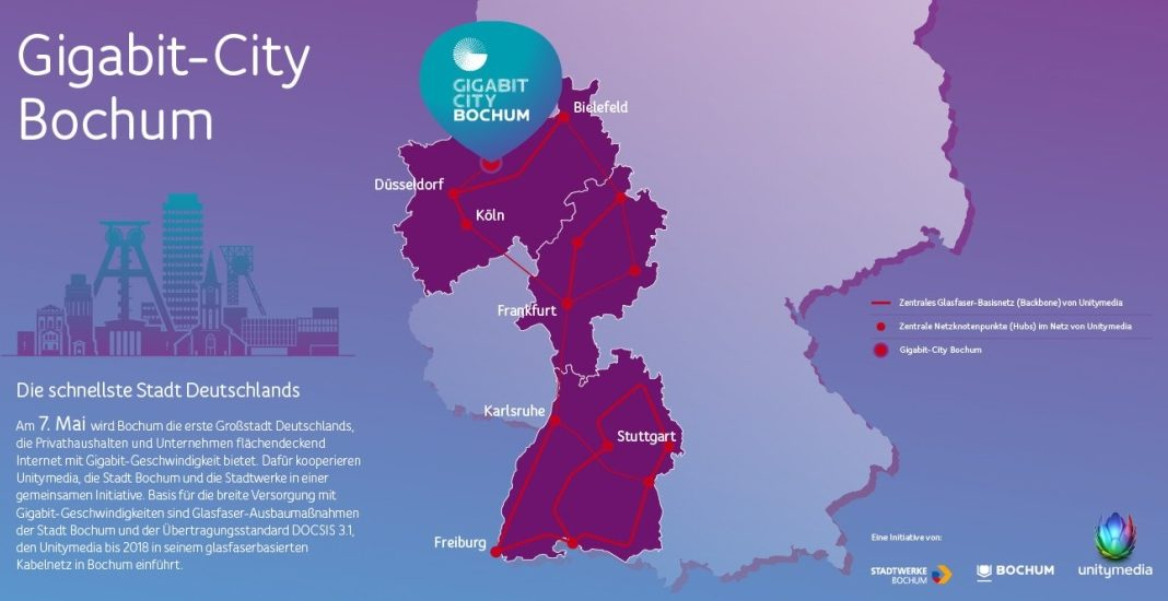 Unitymedia bietet Gigabit-Tarif in Bochum an