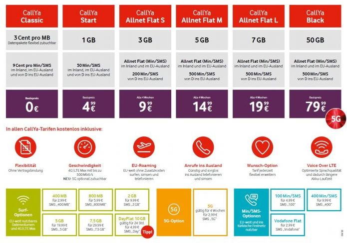 Callya Vodafone Tarife