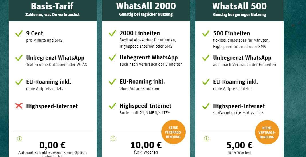 Whatsapp, Sim, Tarife, Telefonica