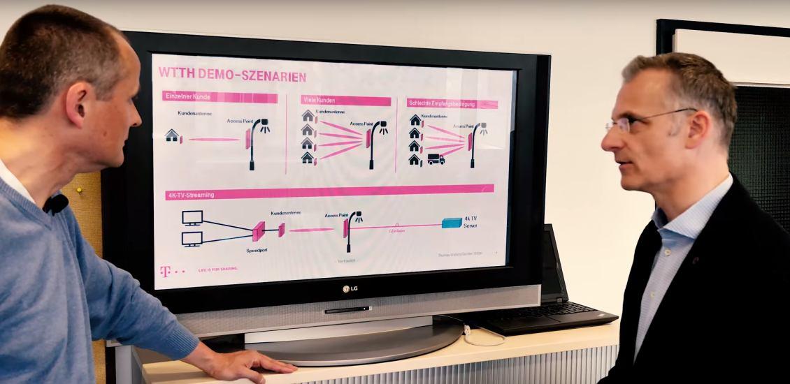 WTTH-Versuchsaufbau der Telekom