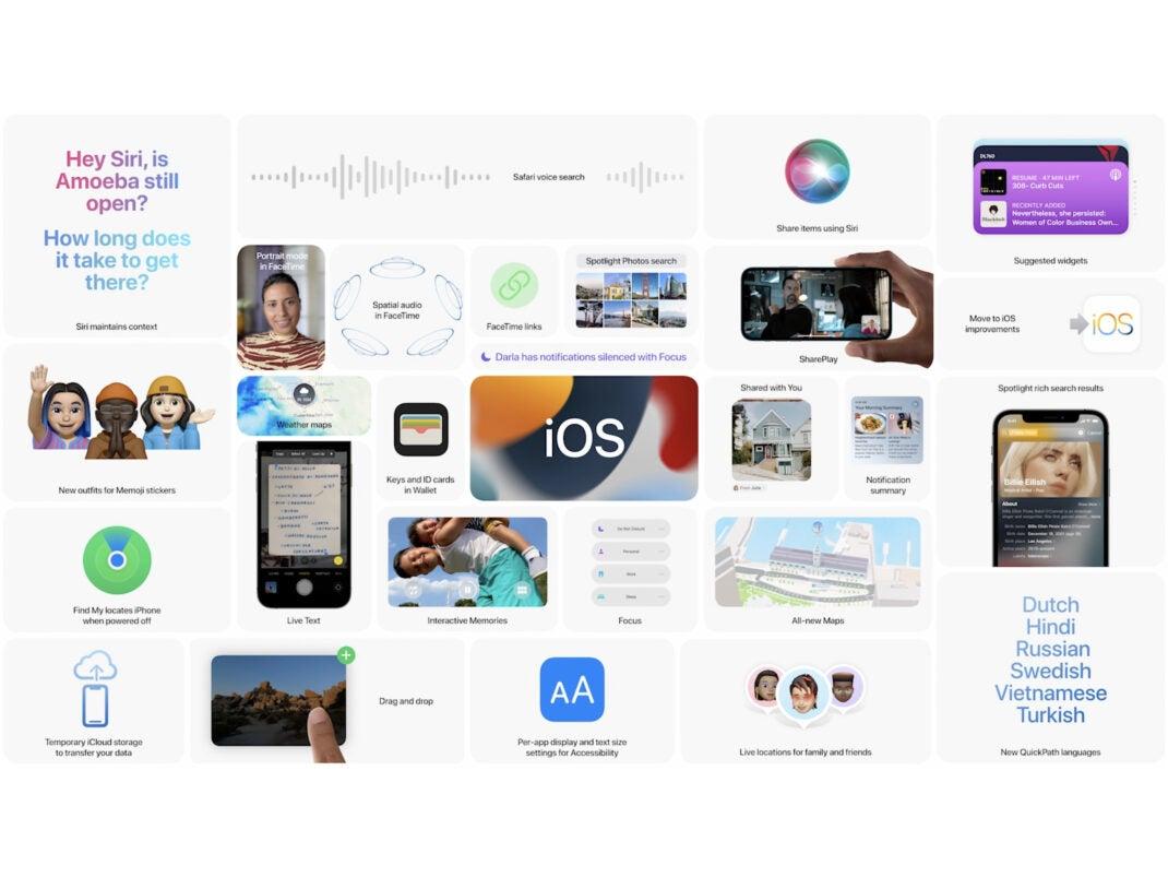 Einige der neuen Features von iOS 15