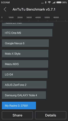 Xiaomi Redmi 3: Benchmark