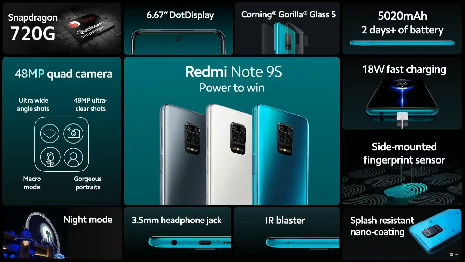 Redmi Note 9S vorgestellt